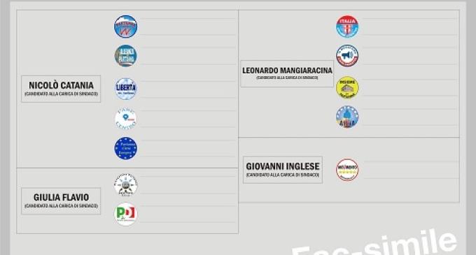 Partanna-elezioni amministrative: fac-simile scheda elettorale
