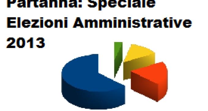 Partanna-Elezioni 2013: le liste e i voti di tutti i candidati al consiglio comunale