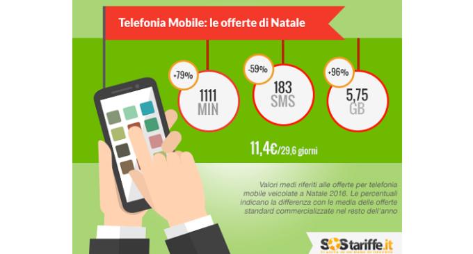 Offerte Natale Telefonia Mobile: i GB aumentano del 96%
