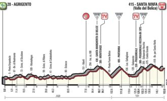 Giro d'Italia: da Agrigento a Santa Ninfa tra i comuni colpiti dal sisma del '68. Tappe e orari